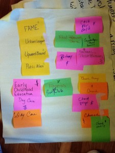 post-it notes on board of organizational plans